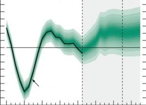 economic-cycle-3