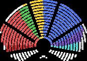 European_Parliament_composition_by_political_groups-Glentamara