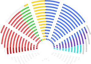 European_Parliament_composition_by_political_groups-Glentamara