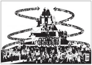 prole_pyramid