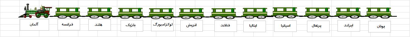 https://pecritique.files.wordpress.com/2015/07/euro-train.png