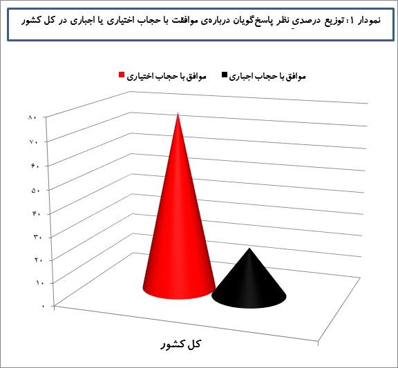 hijab-graph1