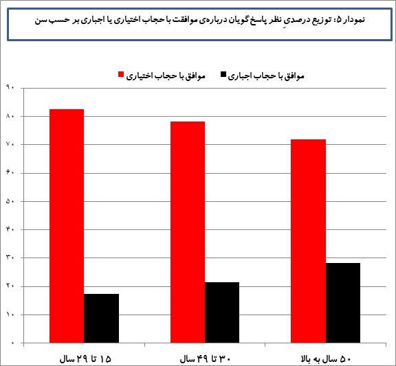 hijab-graph5