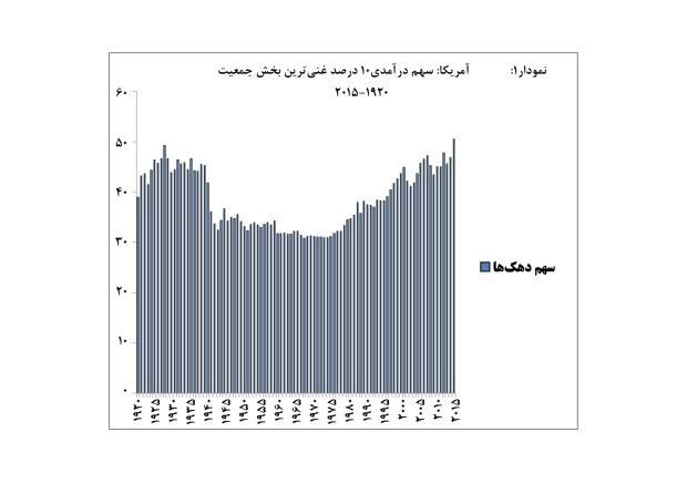iseyf-graph1