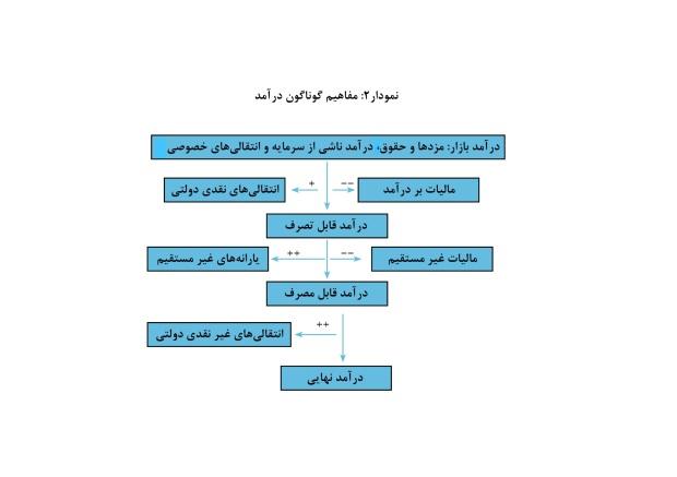 iseyf-graph2