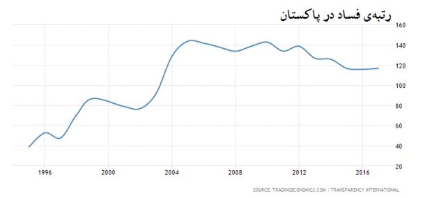 pakistan 2