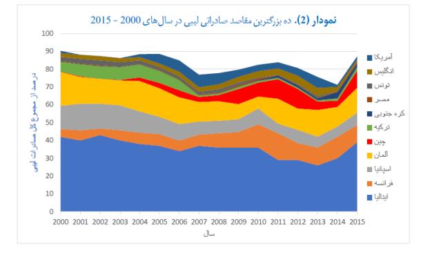 pe of humanitarian imperialism - graph 2