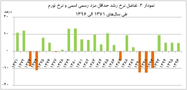 mfr graph 2