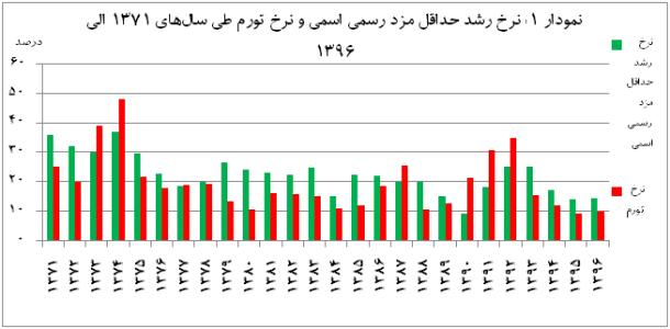 mfr graph1