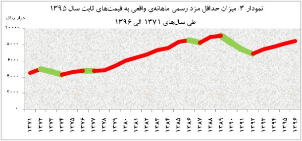mfr graph3
