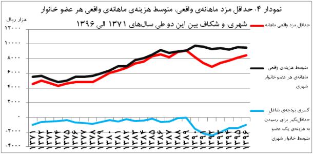 mfr graph4