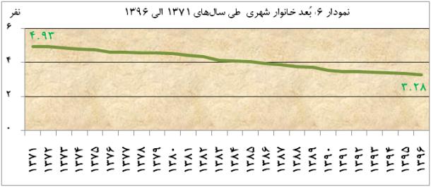 mfr graph6