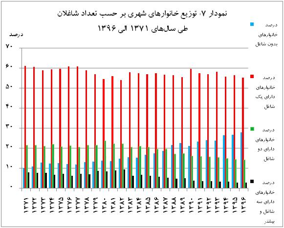 mfr graph7