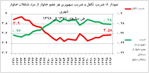 mfr graph8