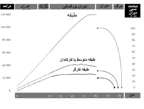 s graph 4