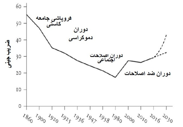 s graph 9