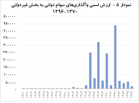 https://pecritique.files.wordpress.com/2020/12/rahnema-industry-graph-5.jpg